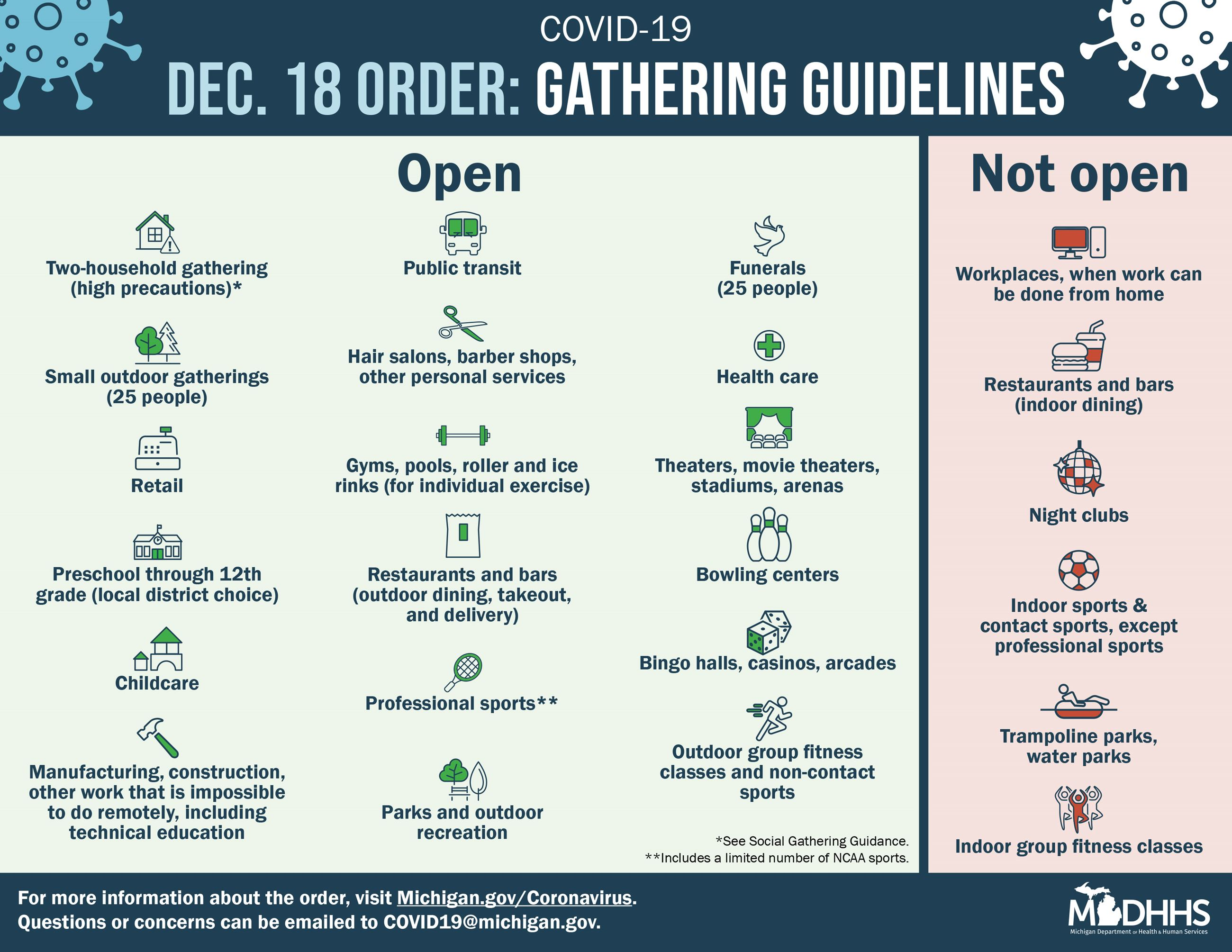 December 18 COVID Gathering Guidelines Opens in new window