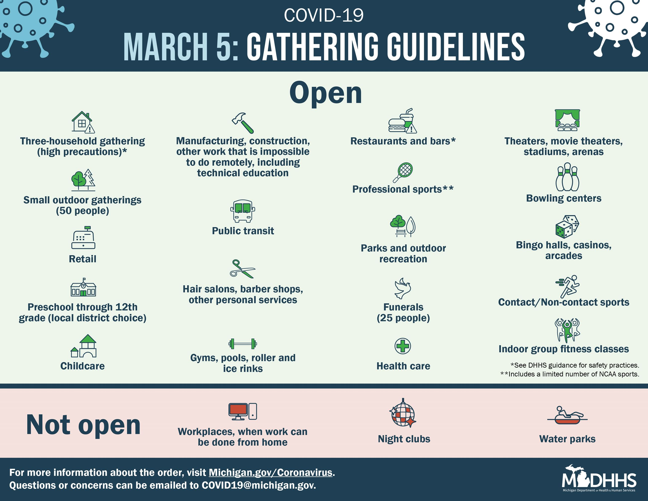 March 5 COVID Gathering Guidelines Opens in new window