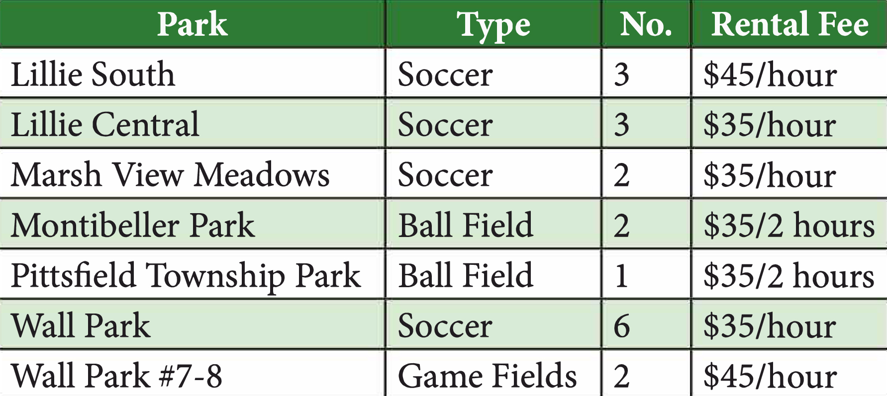 Athletic Field Rental Fees