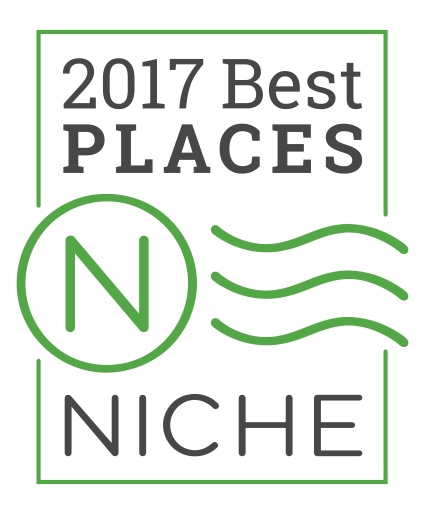 best places award